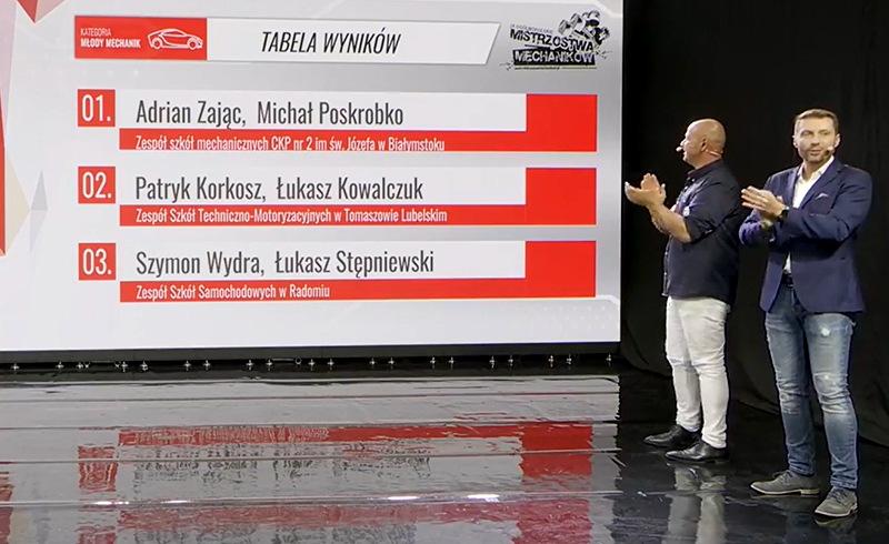Podium dla uczniów z radomskiej szkoły